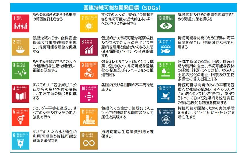 SDGs5.jpg