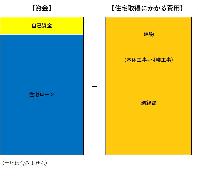 資金図.png